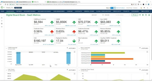 Sage Intacct Product Tour for Software Companies Part 4: SaaS Metrics with Digital Board Book