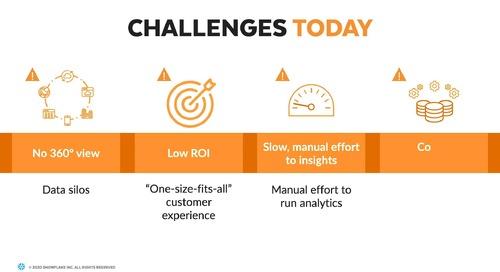 Marketing Analytics with Snowflake