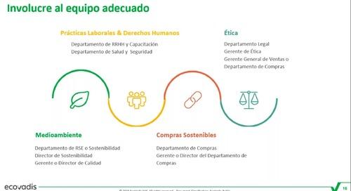 Seminario Web Gratuito: Descripción del Proceso de Evaluación de EcoVadis