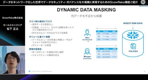 データがネットワーク化した世界でデータセキュリティ・ガバナンスを大規模に実現するためのSnowflake機能ご紹介