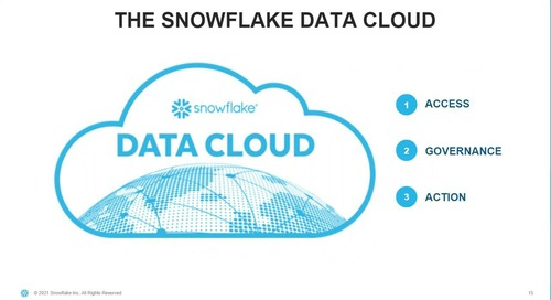 How Cisco Consolidated Its Data Lake And On-Prem Data Warehouse To Snowflake's Data Cloud