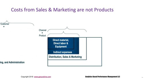 Analytics-Based Enterprise Performance Management