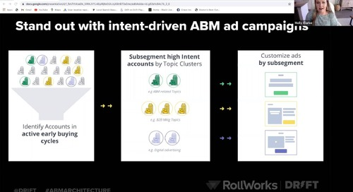 ABM Architecture: Building Targeted Digital Experiences for Your Best Buyers
