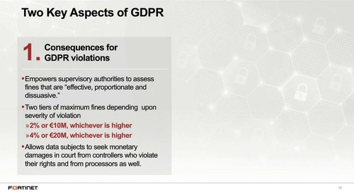 The Impact of GDPR Even if You're Not in the EU
