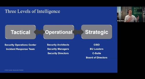 How to Communicate, Consume, and Integrate the Right Threat Intelligence into Your Business Strategy, Operations, and Tactics