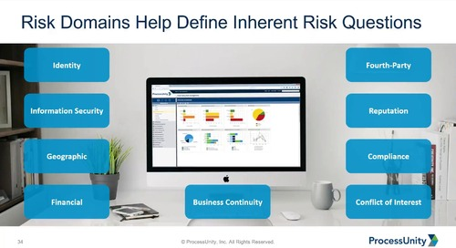 Webinar Replay: Third-Party Risk Management: Best Practices for an Effective Program