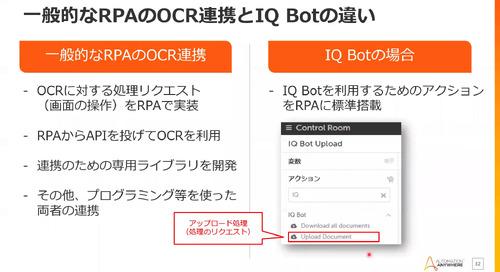 オンラインセミナーシリーズ:手書きの帳票も、フォーマットが可変の帳票も- IQ Bot で手が届く、紙業務の自動化