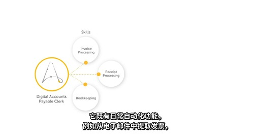 What is a Digital Worker__zh-CN