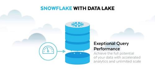 Data Lake auf Snowflake