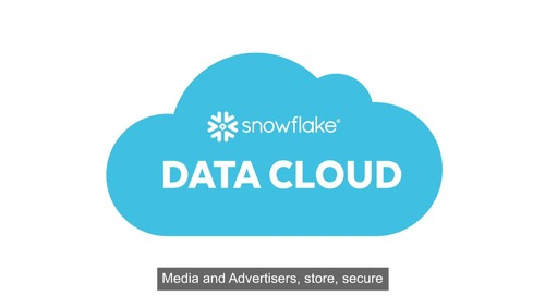 The Snowflake Data Marketplace for Advertising, Media, and Entertainment
