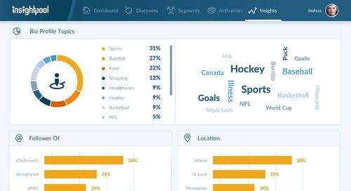 Union Metrics and Insightpool dashboard