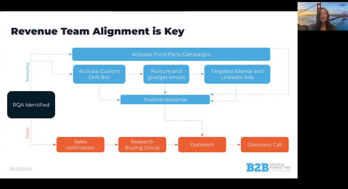 How Reltio is Building First-Class Account Engagement with Business Development & Marketing alignment at the core