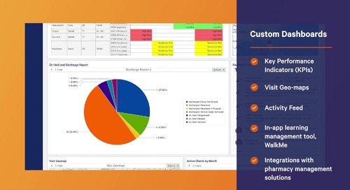Custom dashboard: AlayaCare's home and specialty infusion software