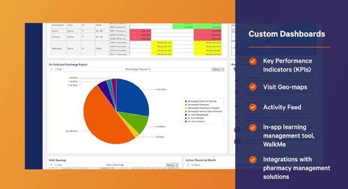 Custom dashboard: AlayaCare's home care software