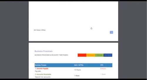 SAI360 für Business Continuity Management