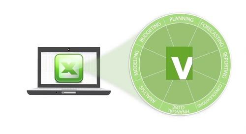 Vena Solutions - 4 Minute Month-End Close Tour