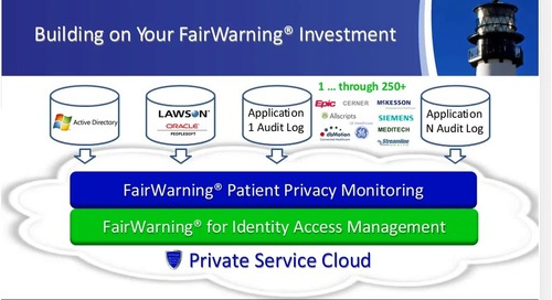 Identity Management: Leverage your FairWarning Investment to Accelerate IdM
