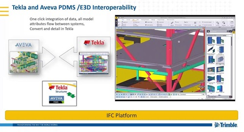 Tekla Structures and Your Plant Design solution