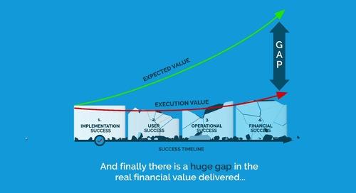 Close the CRM Value Gap with Appirio