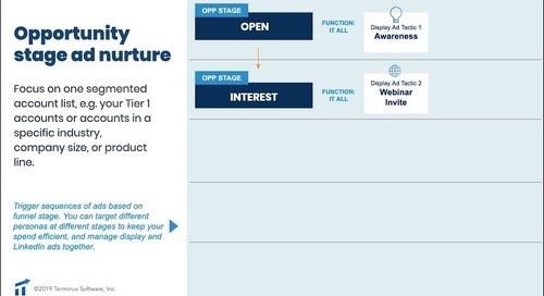 How to Terminus: Create Dynamic Ad Nurtures