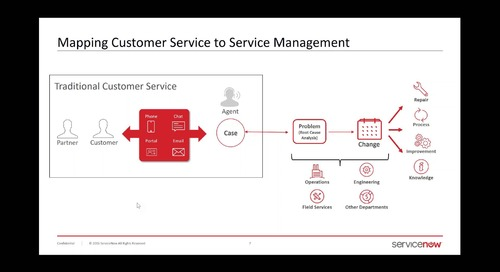 On-Demand Webinar: ServiceNow & CSM: Raising CSAT while Reducing Costs