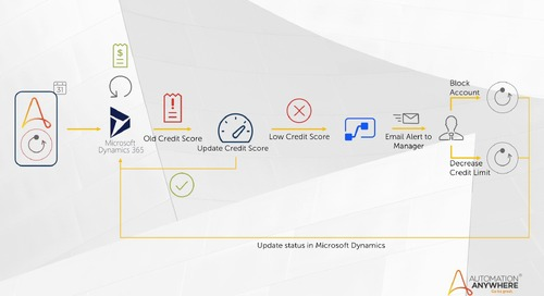 Enterprise 11.x Use Cases - Automating credit check in banking institutions