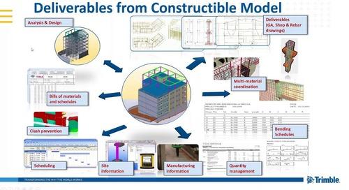 Difference between BIM and Constructible BIM