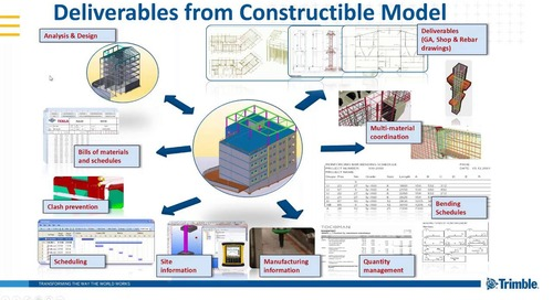 Difference between BIM and Constructible BIM