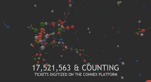 CONNEX Network 17M