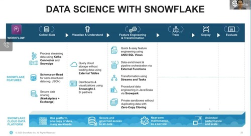 How to Optimize Your Analytics with Data Science on Snowflake