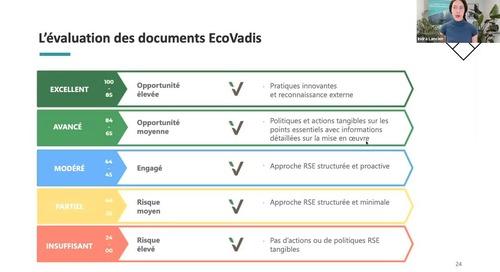 Meilleures pratiques pour répondre au questionnaire de collecte de données EcoVadis