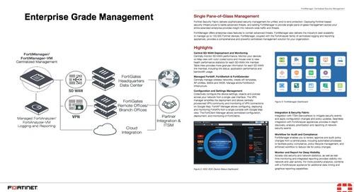 Enterprise Grade Management - FortiManager