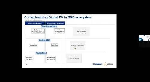 The Future of PV is Digital