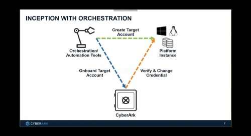 Security at Inception - Best Practices for Managing the Credential Lifecycle with REST APIs & Automation