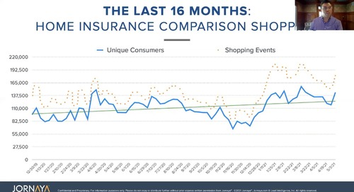 Journey Summit - Pulse of Insurance Consumer Shopping