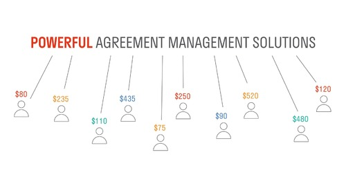 Zilliant Deal Manager Overview