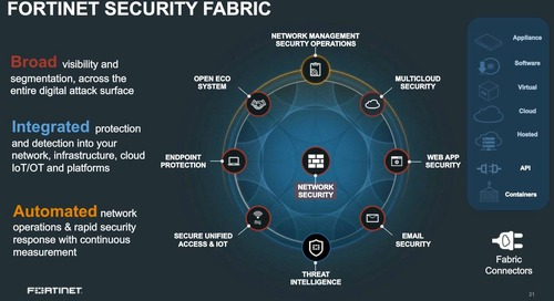 How Fortinet Enterprise Network Firewalls Deliver Unsurpassed Protection & Performance