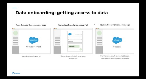 [Part Two] Data Integrations for SaaS_ Build vs Buy