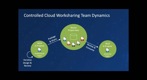 Unmatched Revit file sharing and collaboration