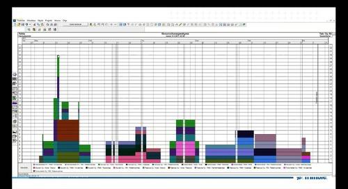 Vico Schedule Planner