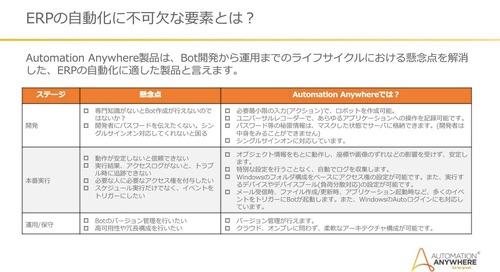 030220_Japan Webinar_SAP