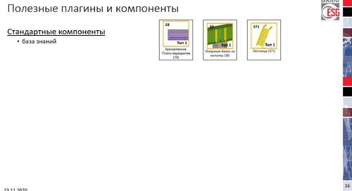 Приёмы и инструменты разработки цифровых информационных моделей