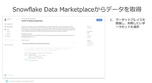 【2020.07.27放映】『withコロナで非連続なチャレンジを、新「データマーケットプレイス」という概念』/ DIGITAL foresight 2020 Summer