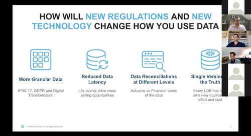 Webinar - The Future of Data and Analytics in Insurance