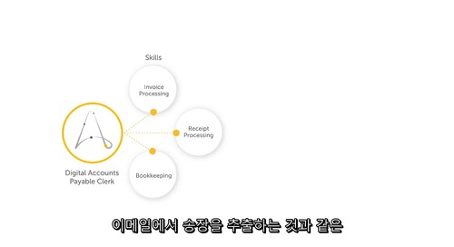 What is a Digital Worker__ko-KR