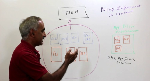 Movie Line Monday - Cloud Policy Enforcement in Context