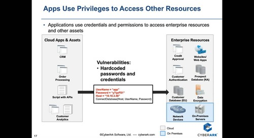 Unique Challenges of Protecting Privileged Credentials in Cloud Environments