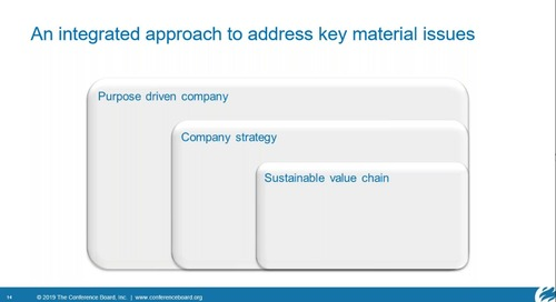 Is Your Sustainable Procurement Program Oriented Toward Outcomes and Impact?