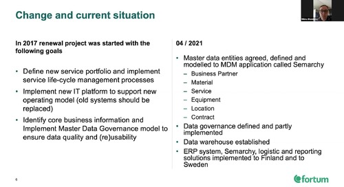 Fortum: Master Data Playing a key role