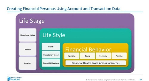 On-Demand Webinar: Creating a Personalized and Predictive Digital Banking Experience